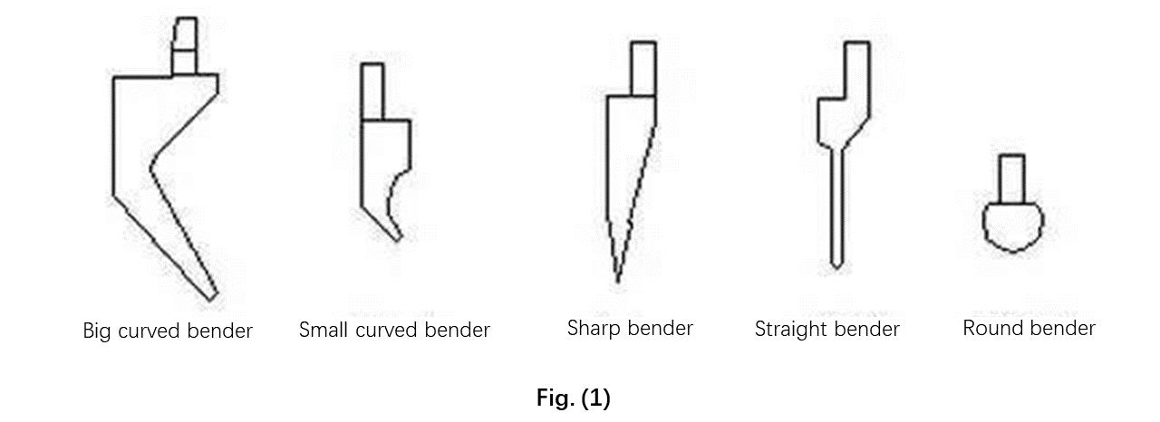 Bender type-1